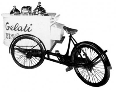 Gelato & Milano adagosto