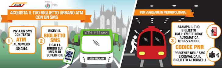 ATM informa: a Milano il biglietto di bus, tram e metro si acquista tramite SMS! Come si fa? Scopriamolo!