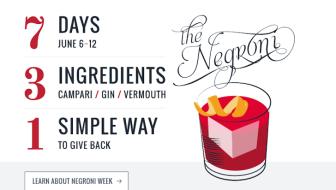 Arriva la Negroni Week anche a Milano: i locali dell'aperitivo e perché farà bene!